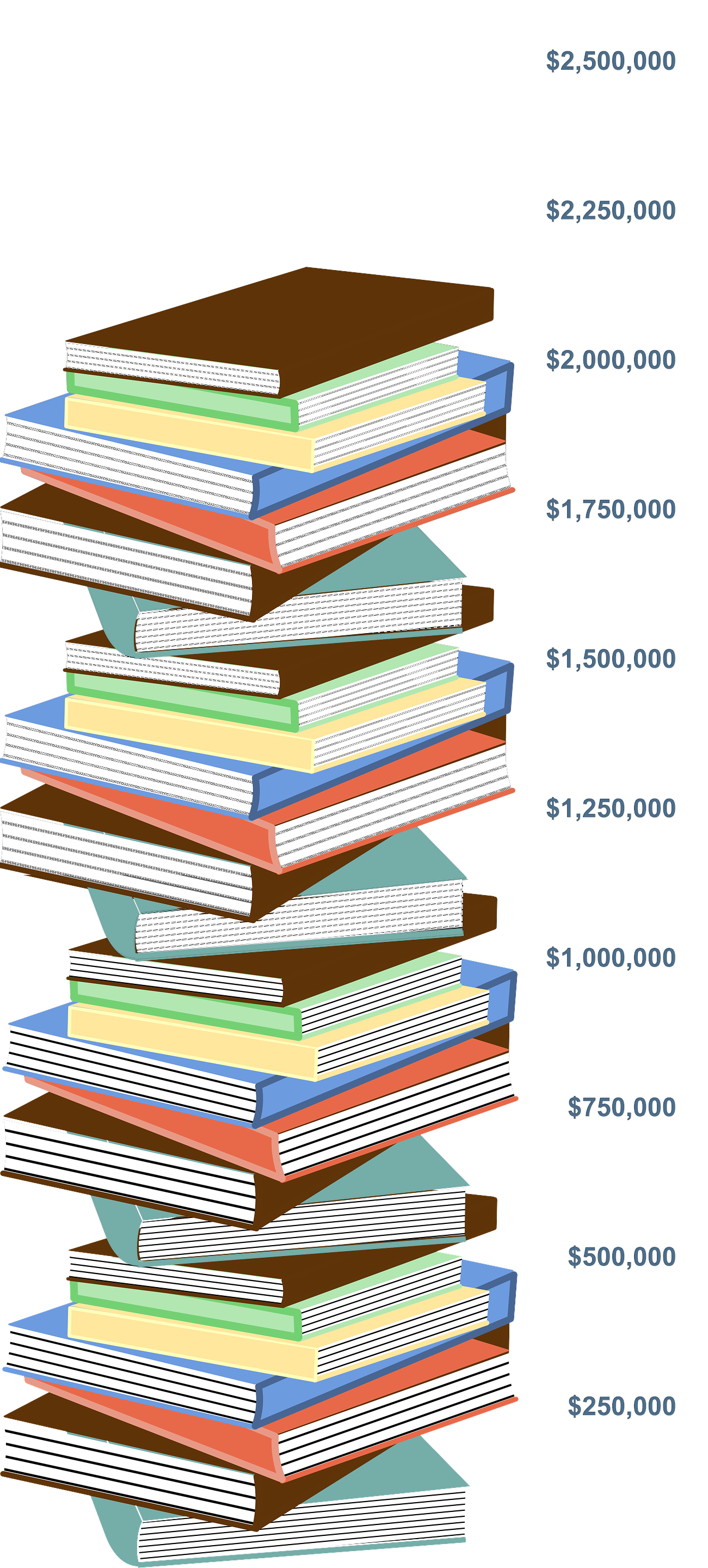 Book stack showing $2,190,000 raised so far